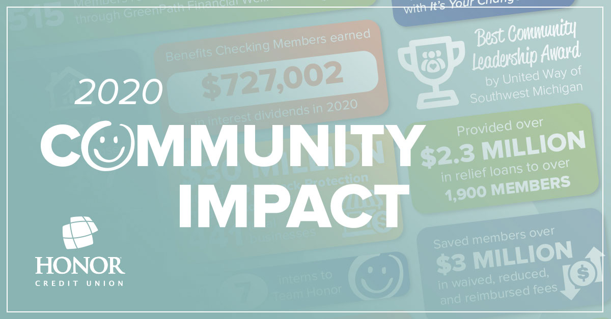 image with teal background and white text overlay that reads 2020 community impact